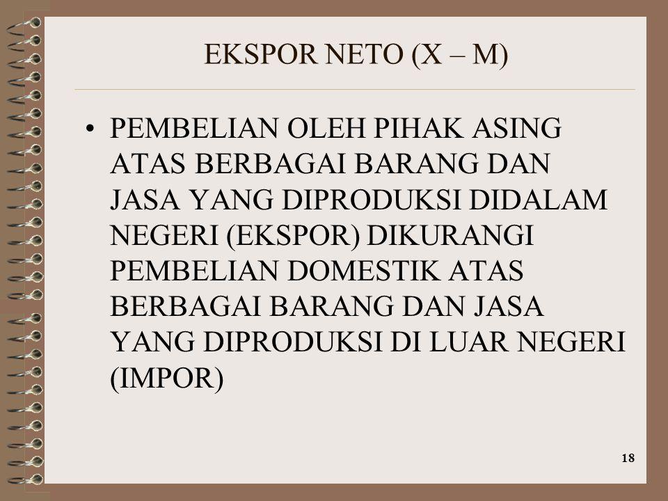 EKSPOR NETO (X – M)