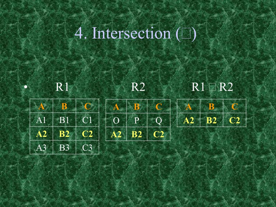 4. Intersection (Ç) R1 R2 R1 Ç R2 A B C A1 B1 C1 A2 B2 C2 A3 B3 C3 A B