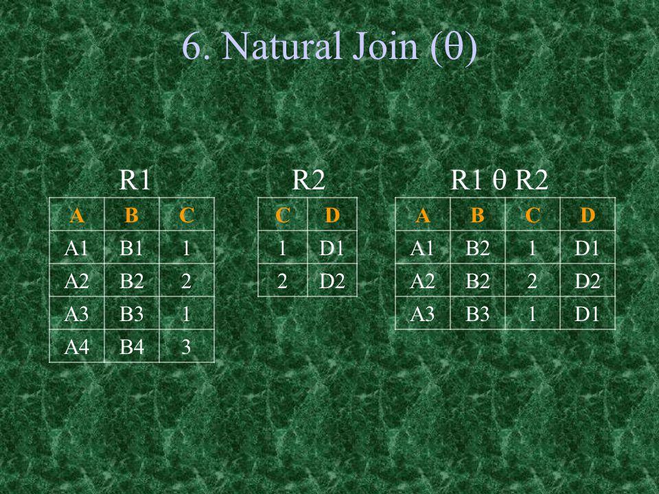 6. Natural Join (q) R1 R2 R1 q R2 A B C A1 B1 1 A2 B2 2 A3 B3 A4 B4 3