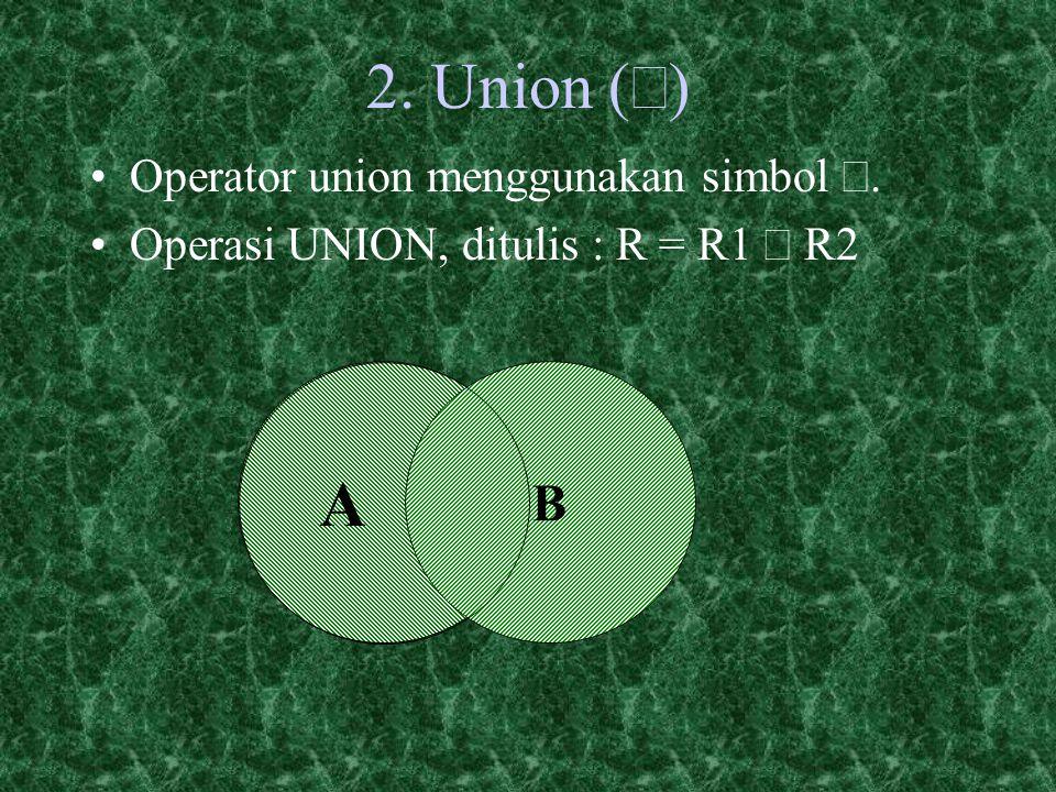 2. Union (È) A B Operator union menggunakan simbol È.