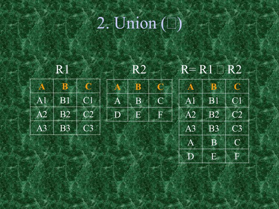 2. Union (È) R1 R2 R= R1 È R2 A B C A1 B1 C1 A2 B2 C2 A3 B3 C3 A B C D
