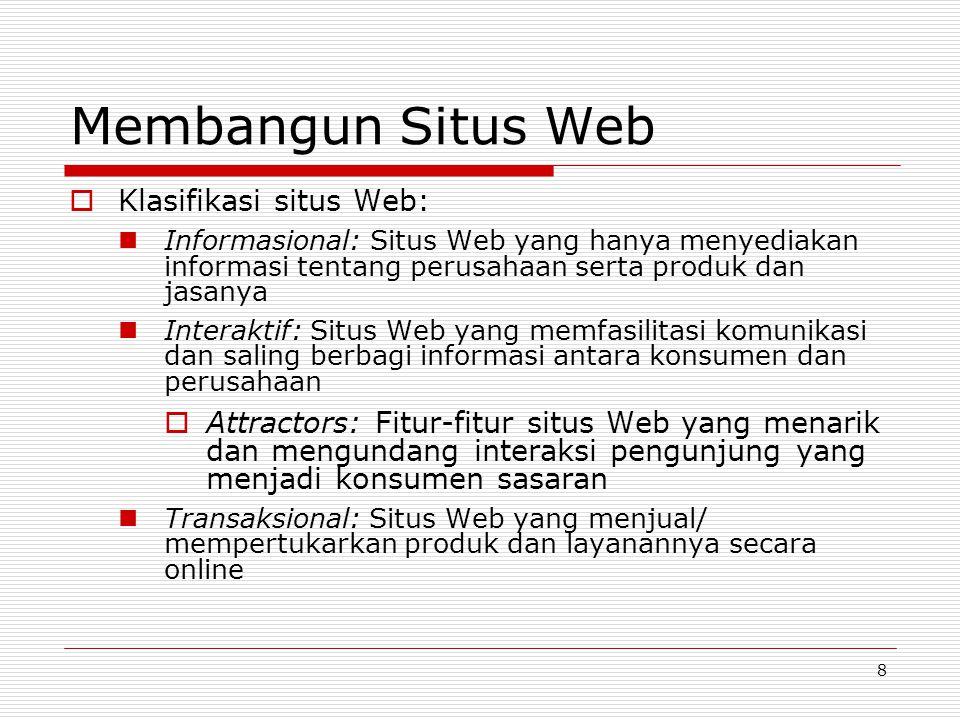 Membangun Situs Web Klasifikasi situs Web: