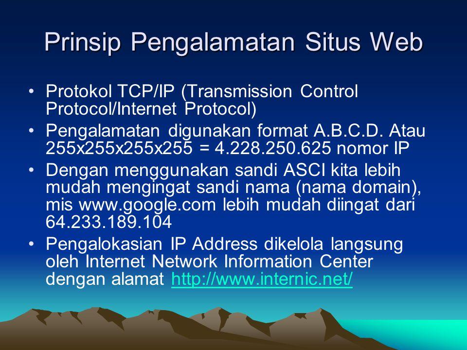 Prinsip Pengalamatan Situs Web