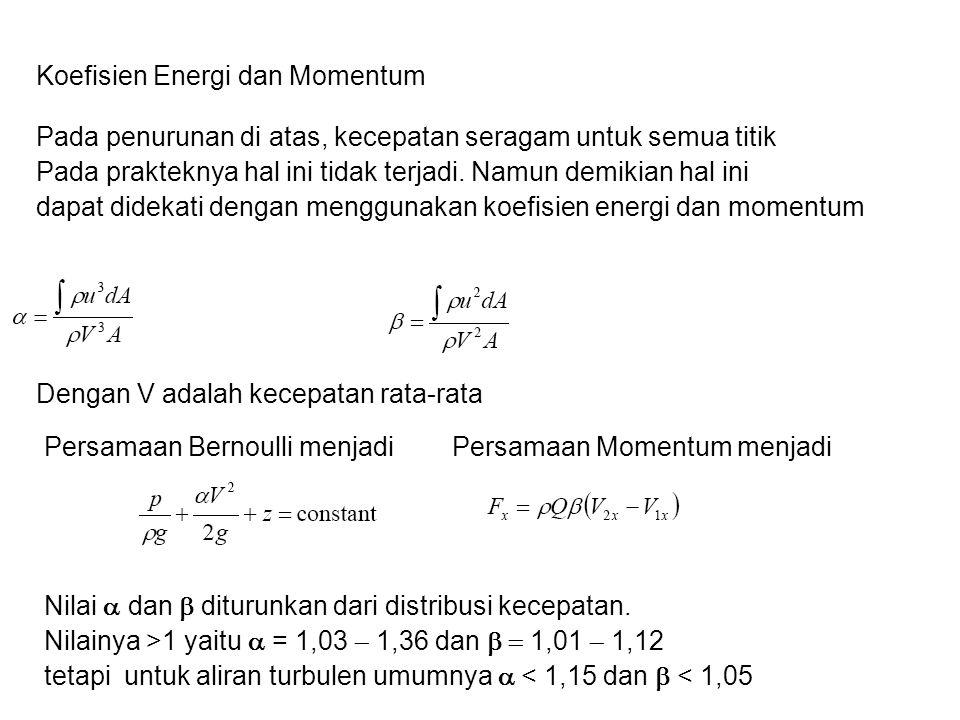 Koefisien Energi dan Momentum