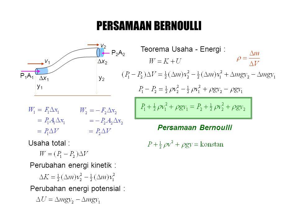 PERSAMAAN BERNOULLI Teorema Usaha - Energi : Persamaan Bernoulli