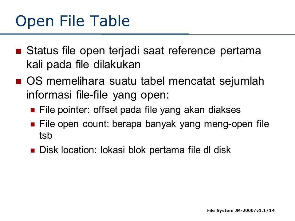 Open File Table Status file open terjadi saat reference pertama kali pada file dilakukan.