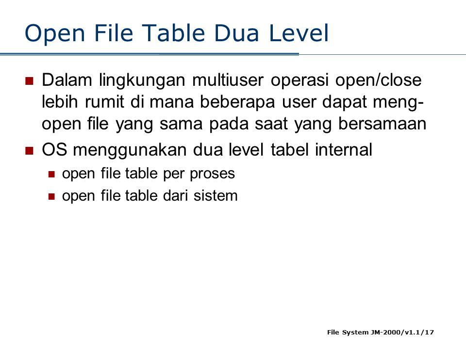 Open File Table Dua Level