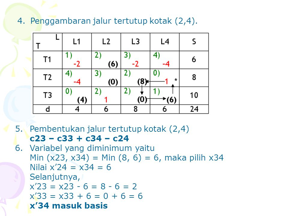 4. Penggambaran jalur tertutup kotak (2,4).