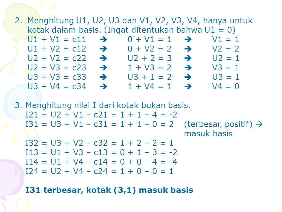 2. Menghitung U1, U2, U3 dan V1, V2, V3, V4, hanya untuk kotak dalam basis. (Ingat ditentukan bahwa U1 = 0)