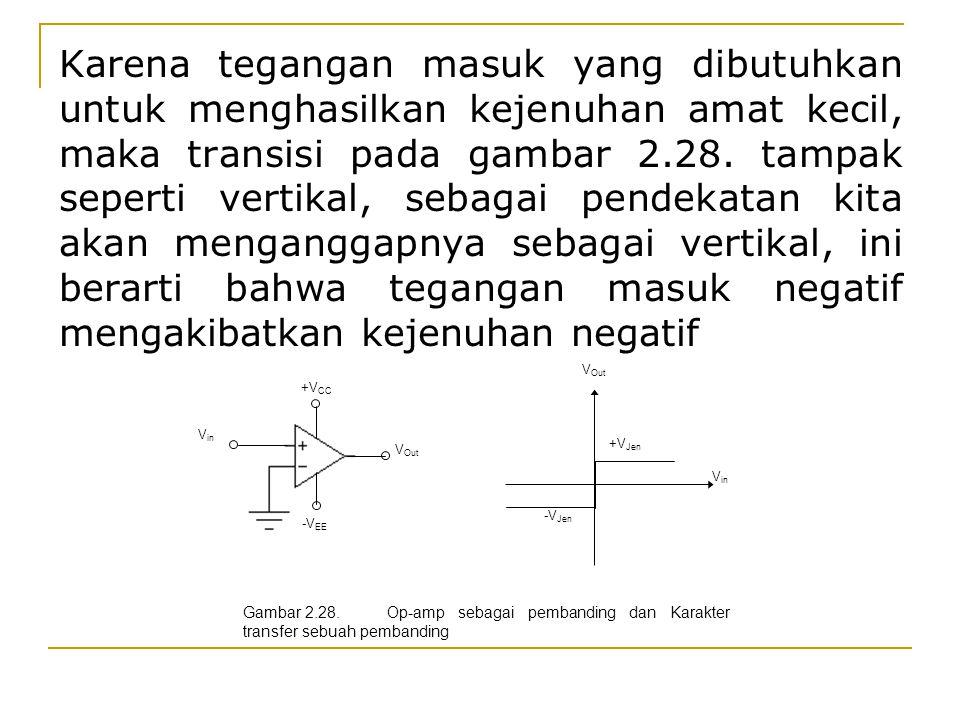 Karena tegangan masuk yang dibutuhkan untuk menghasilkan kejenuhan amat kecil, maka transisi pada gambar 2.28. tampak seperti vertikal, sebagai pendekatan kita akan menganggapnya sebagai vertikal, ini berarti bahwa tegangan masuk negatif mengakibatkan kejenuhan negatif