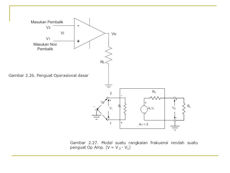Gambar 2.26. Penguat Operasional dasar