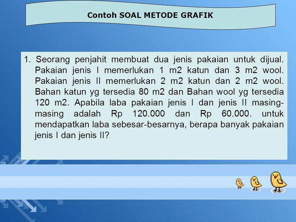 Contoh SOAL METODE GRAFIK
