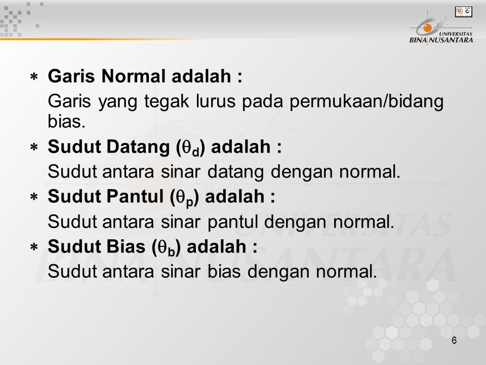  Garis Normal adalah : Garis yang tegak lurus pada permukaan/bidang bias.  Sudut Datang (d) adalah :