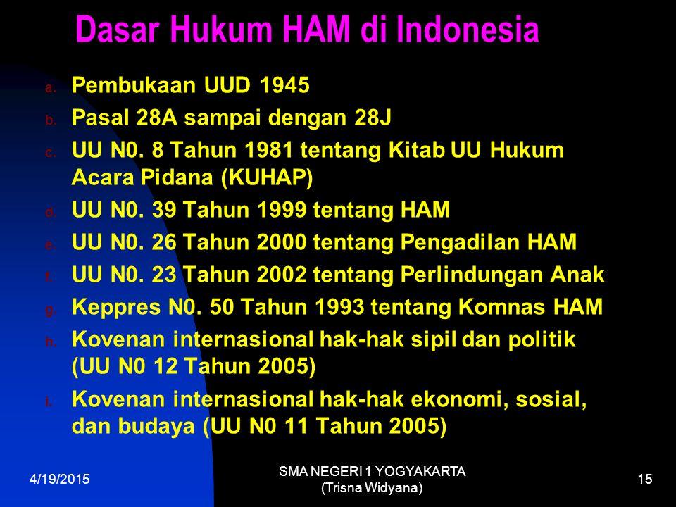 Dasar Hukum HAM di Indonesia