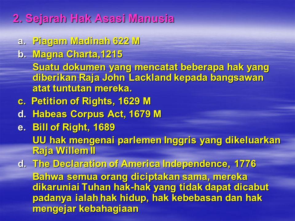 2. Sejarah Hak Asasi Manusia