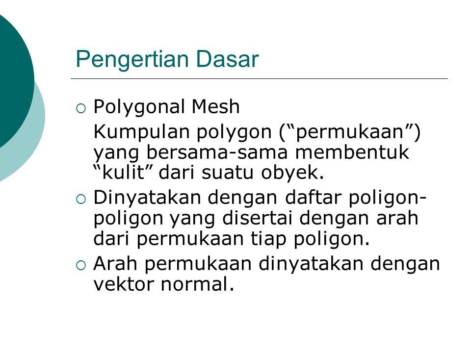 Pengertian Dasar Polygonal Mesh