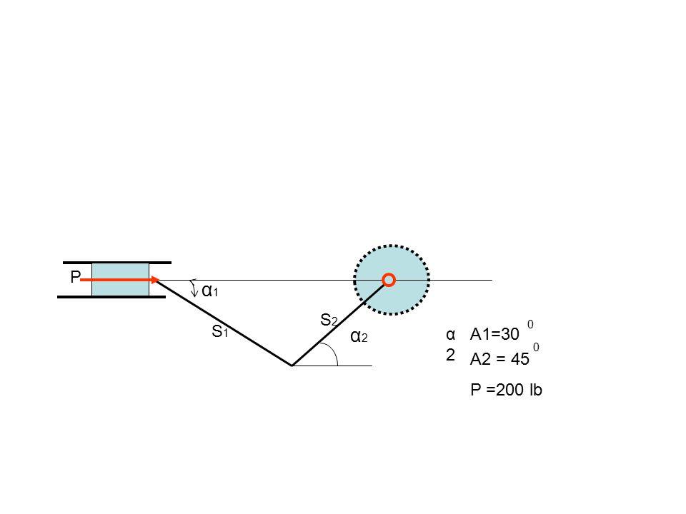 P α1 S2 S1 α2 α2 Α1=30 Α2 = 45 P =200 lb