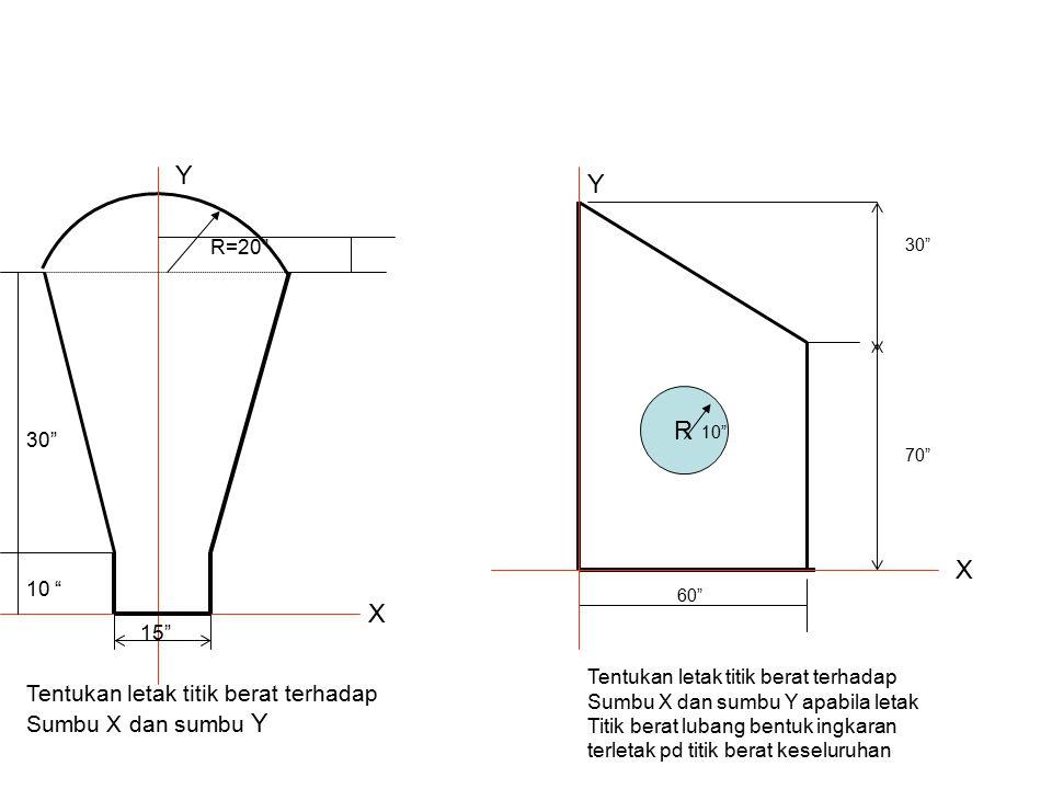 Y Y R X X Tentukan letak titik berat terhadap Sumbu X dan sumbu Y