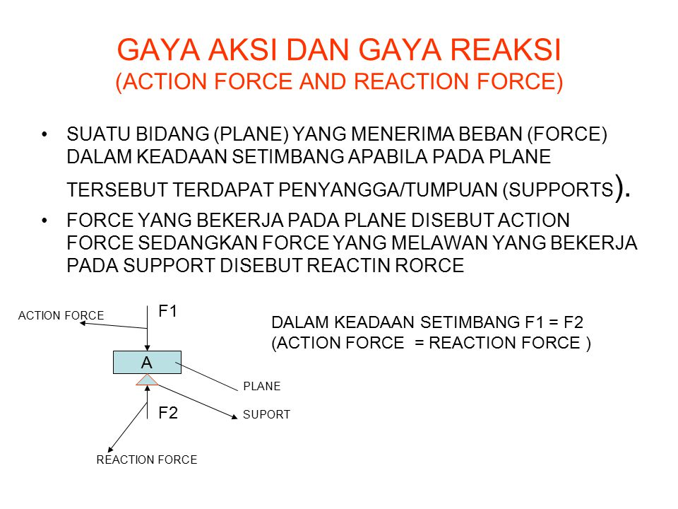 GAYA AKSI DAN GAYA REAKSI (ACTION FORCE AND REACTION FORCE)