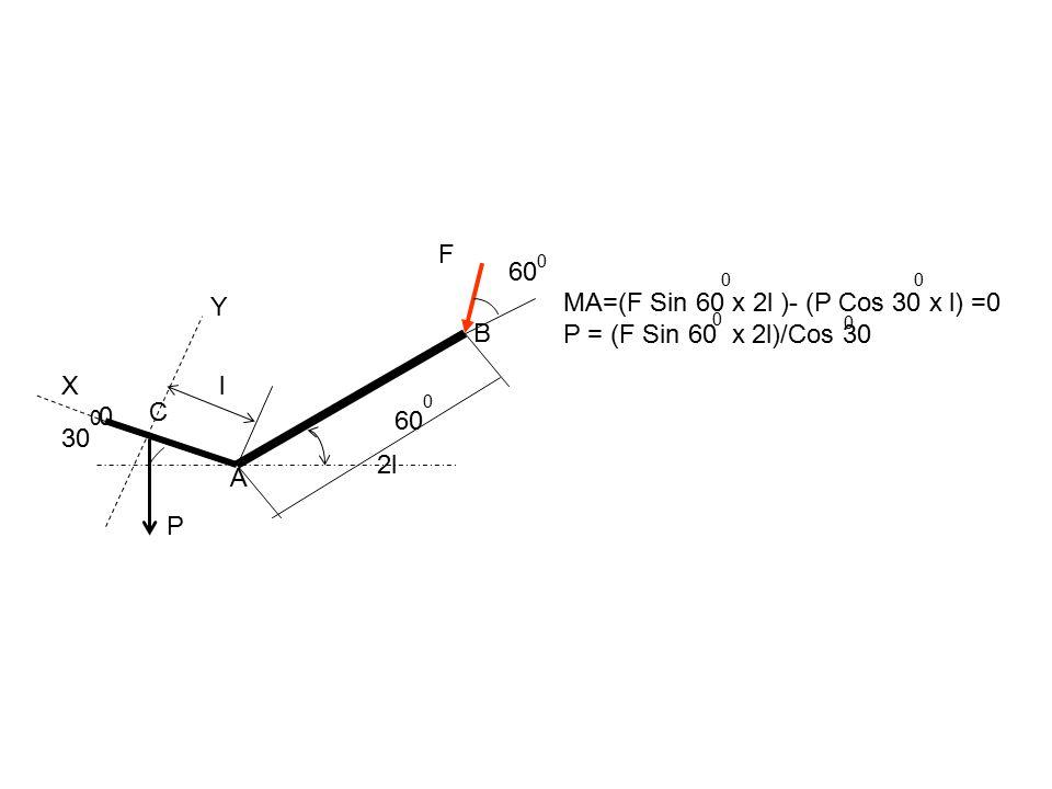 F 60 Y MA=(F Sin 60 x 2l )- (P Cos 30 x l) =0 P = (F Sin 60 x 2l)/Cos 30 B X l C 60 30 2l A P