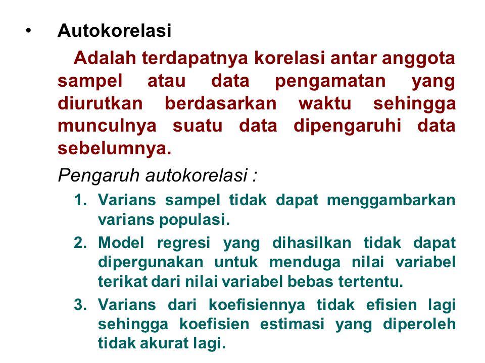 Pengaruh autokorelasi :