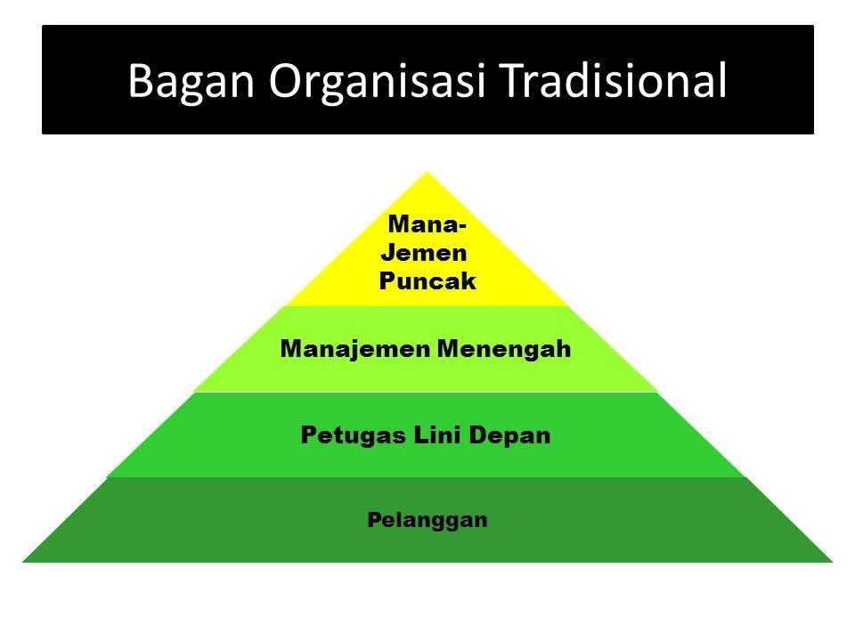 Bagan Organisasi Tradisional