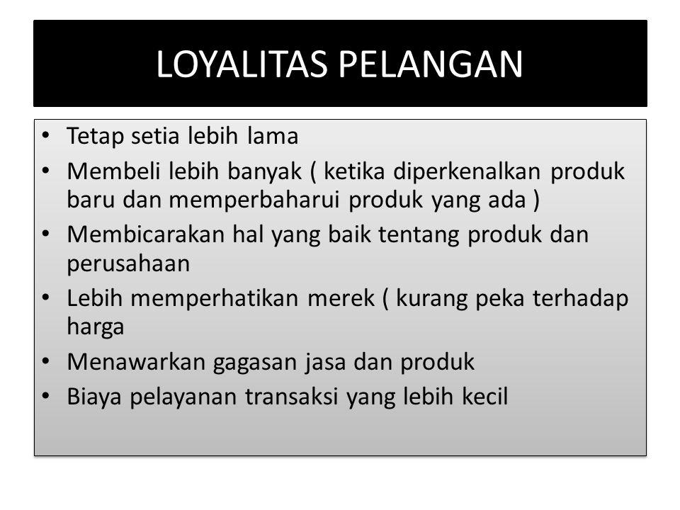 LOYALITAS PELANGAN Tetap setia lebih lama