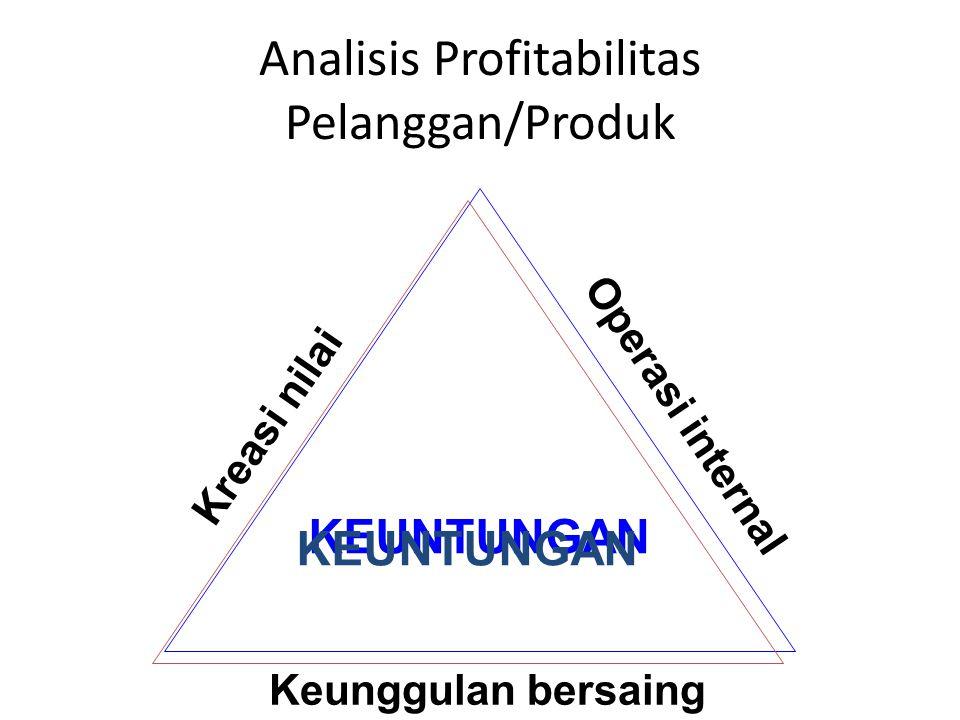 Analisis Profitabilitas Pelanggan/Produk