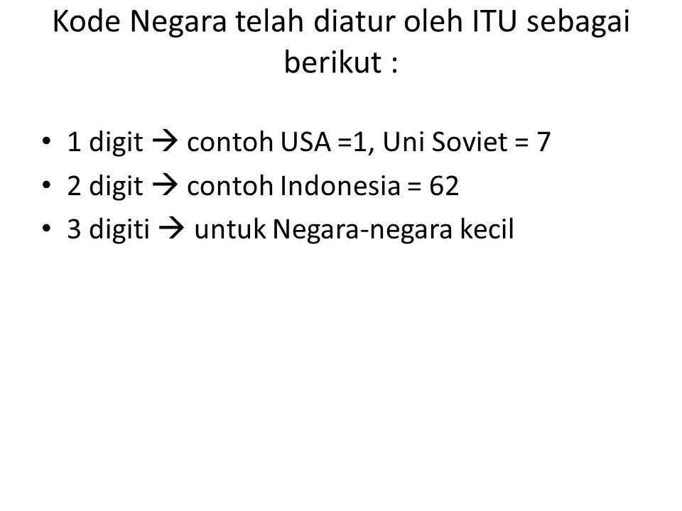 Kode Negara telah diatur oleh ITU sebagai berikut :