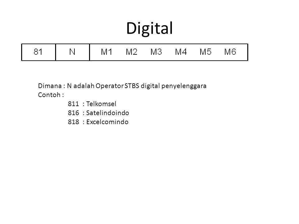 Digital Dimana : N adalah Operator STBS digital penyelenggara Contoh :