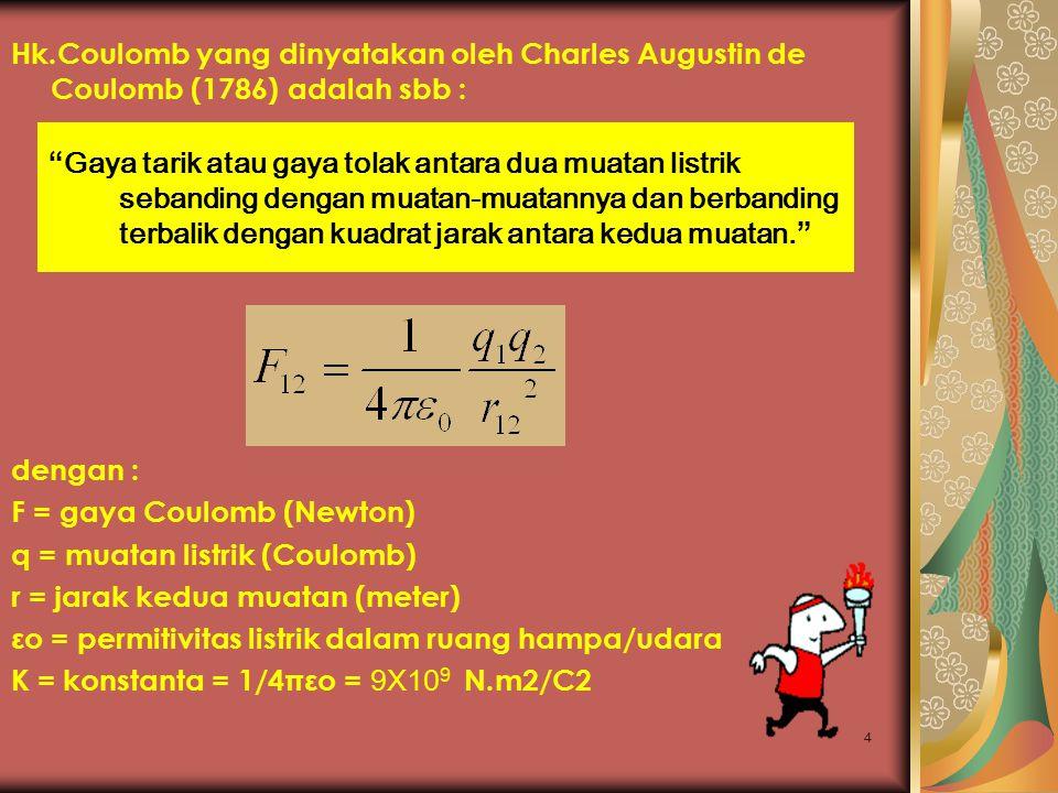 Hk.Coulomb yang dinyatakan oleh Charles Augustin de Coulomb (1786) adalah sbb :