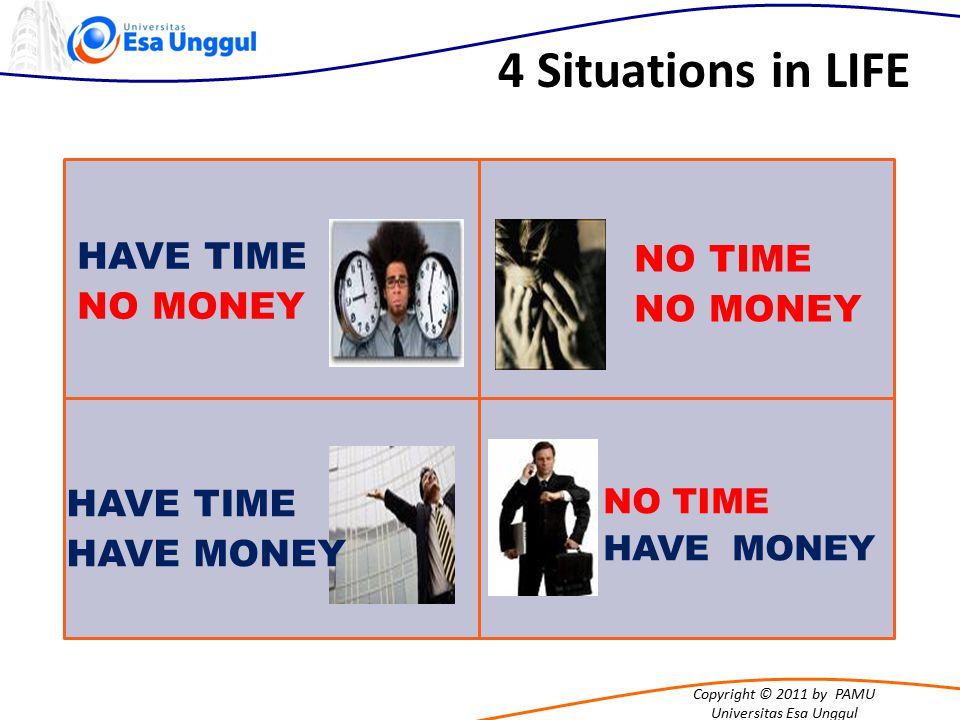 4 Situations in LIFE HAVE TIME NO TIME NO MONEY NO MONEY HAVE TIME