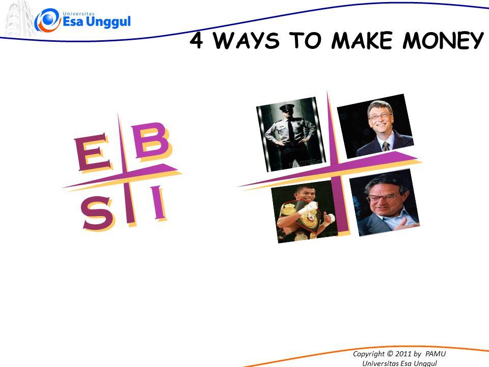 4 WAYS TO MAKE MONEY E B S I