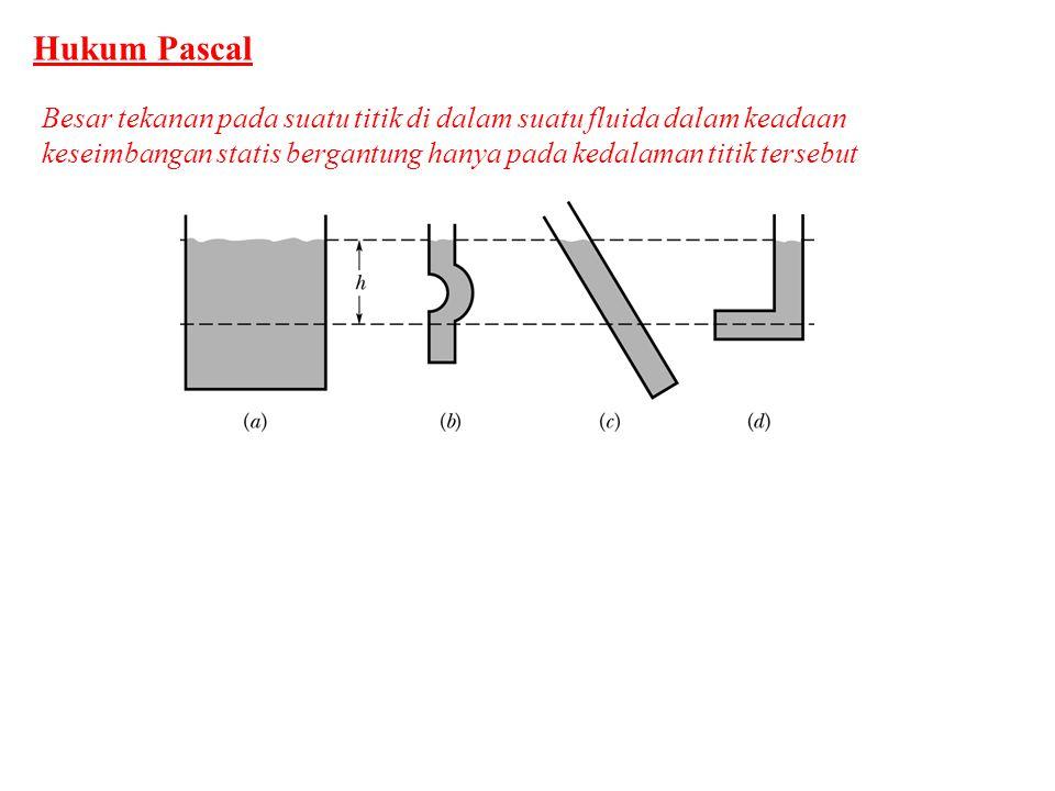 Hukum Pascal Besar tekanan pada suatu titik di dalam suatu fluida dalam keadaan.