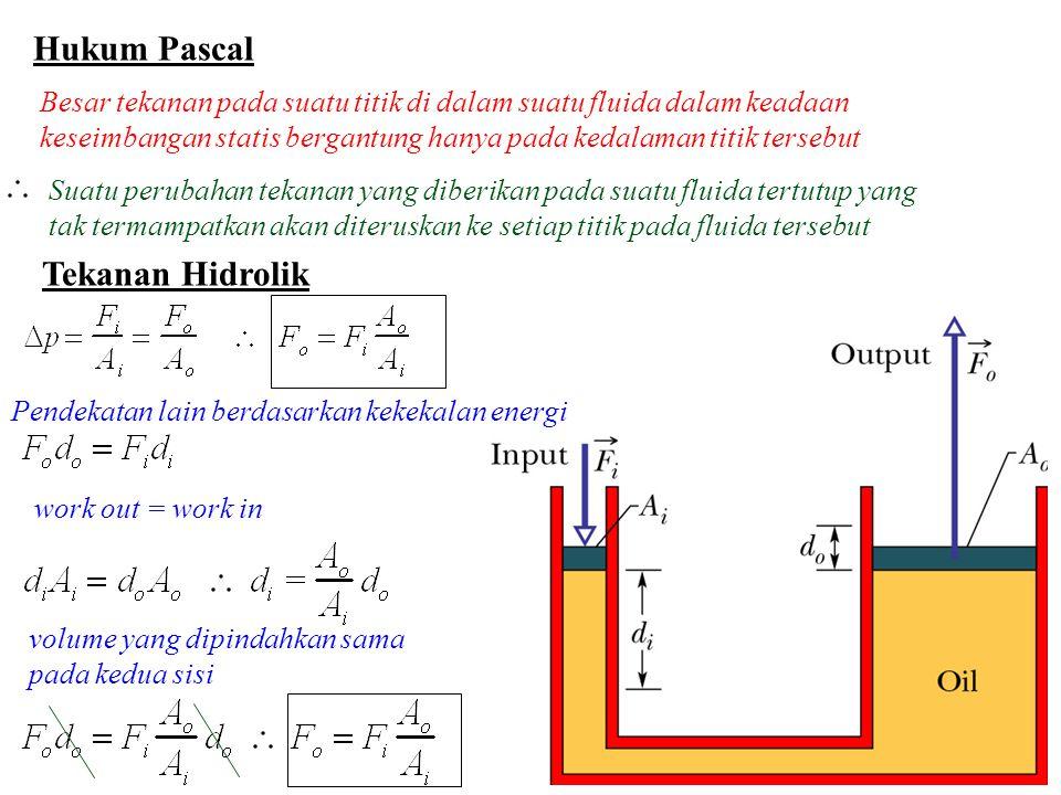 Hukum Pascal Tekanan Hidrolik