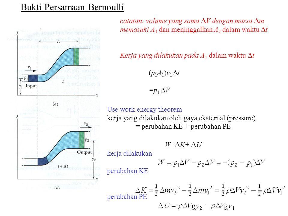 Bukti Persamaan Bernoulli