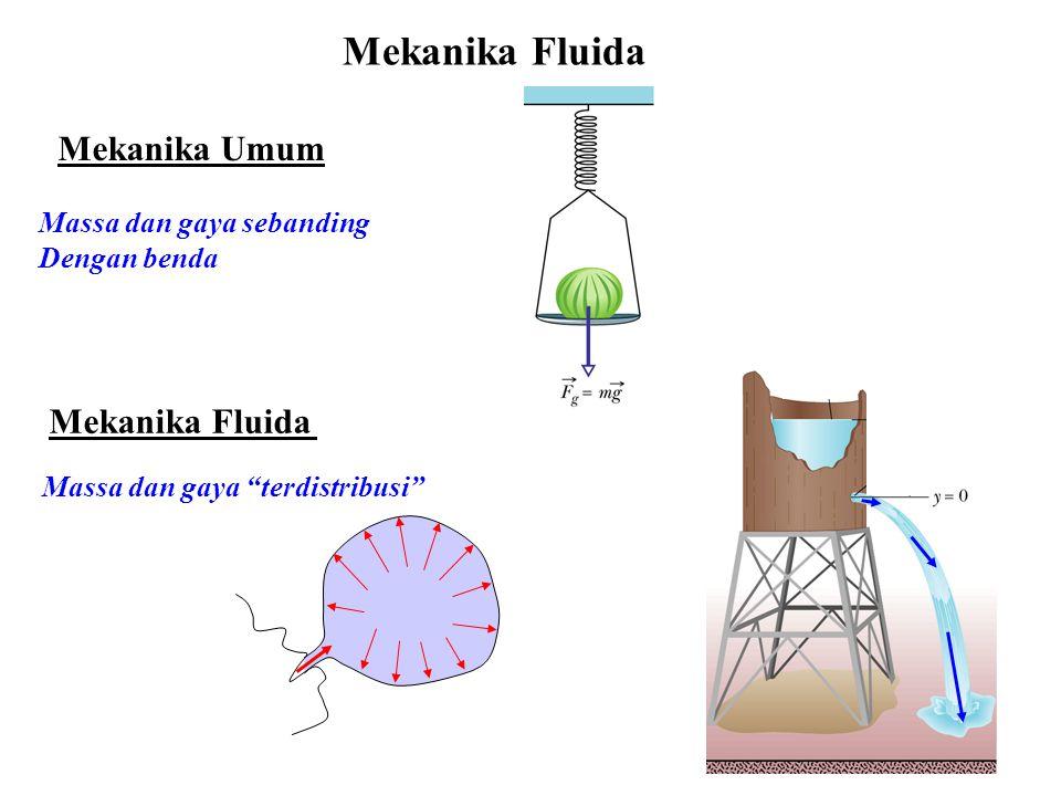 Mekanika Fluida Mekanika Umum Mekanika Fluida Massa dan gaya sebanding