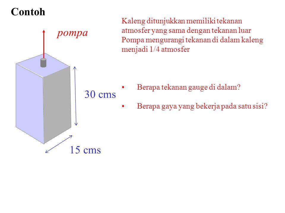 Contoh pompa 30 cms 15 cms Kaleng ditunjukkan memiliki tekanan