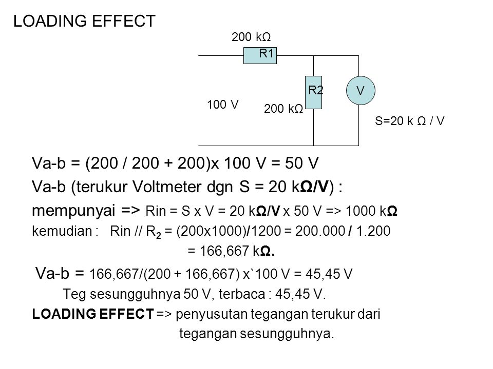 Va-b (terukur Voltmeter dgn S = 20 kΩ/V) :