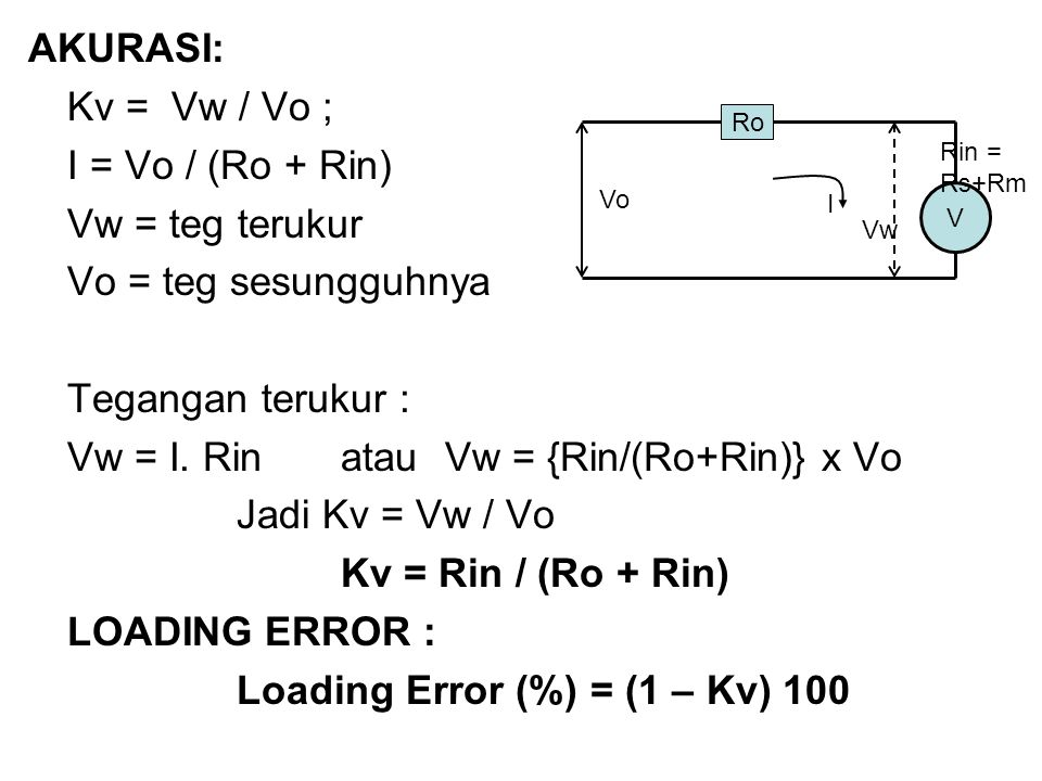 Vw = I. Rin atau Vw = {Rin/(Ro+Rin)} x Vo Jadi Kv = Vw / Vo