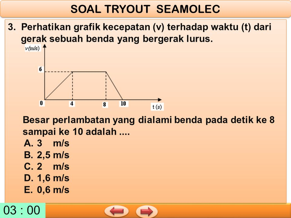 SOAL TRYOUT SEAMOLEC 3. Perhatikan grafik kecepatan (v) terhadap waktu (t) dari gerak sebuah benda yang bergerak lurus.