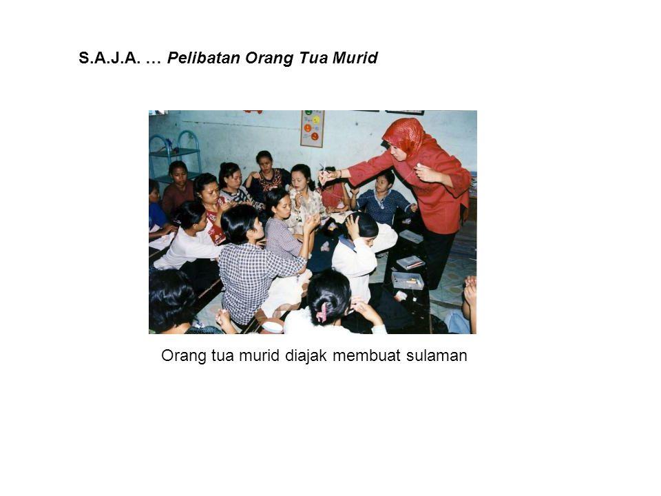 S.A.J.A. … Pelibatan Orang Tua Murid