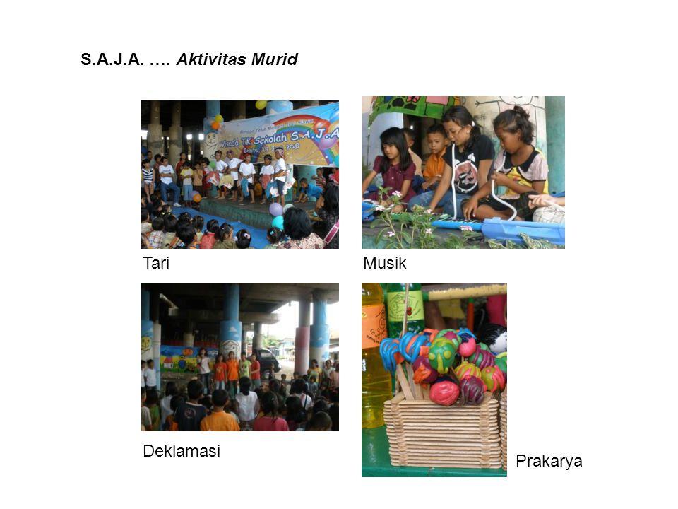 S.A.J.A. …. Aktivitas Murid Tari Musik Deklamasi Prakarya
