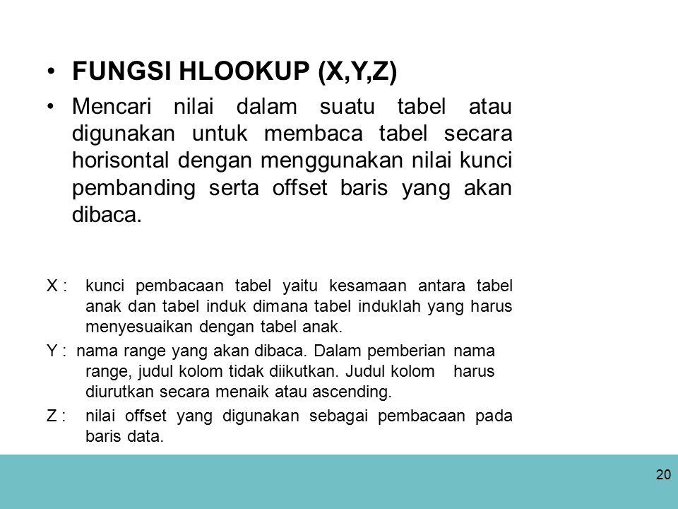 FUNGSI HLOOKUP (X,Y,Z)