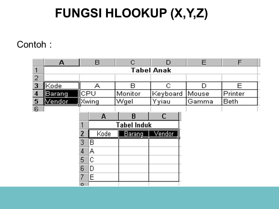 FUNGSI HLOOKUP (X,Y,Z) Contoh :