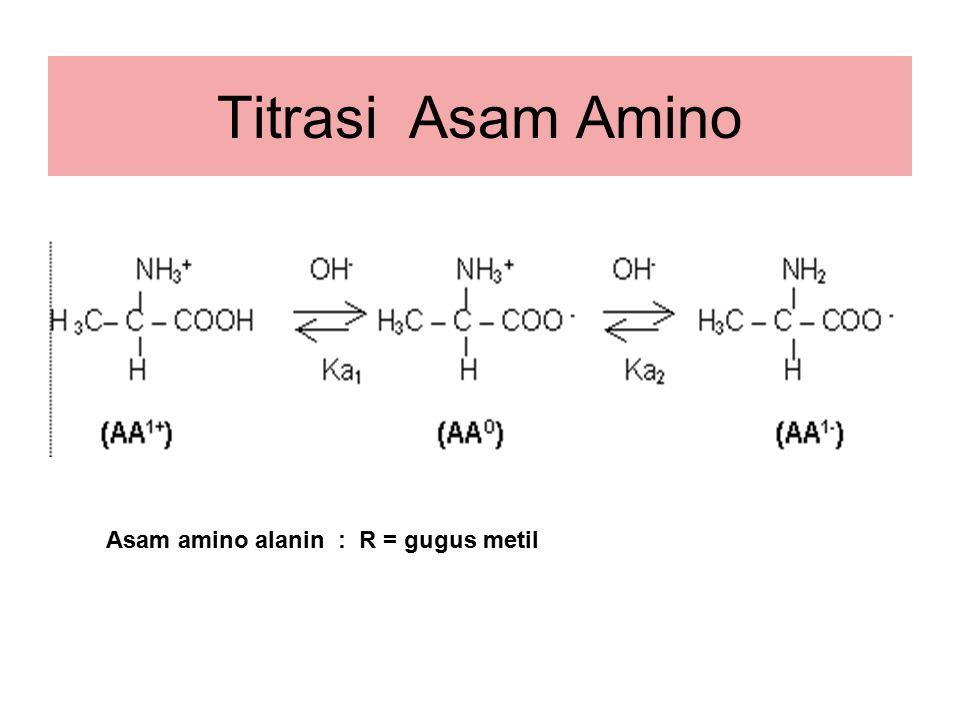 Titrasi Asam Amino Asam amino alanin : R = gugus metil