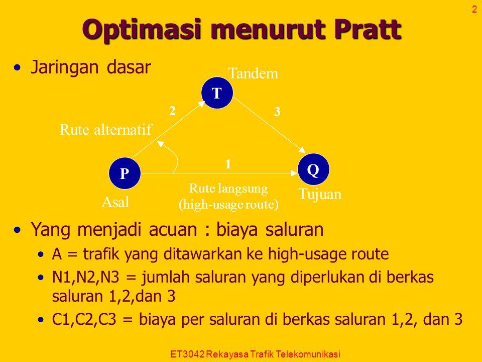 Optimasi menurut Pratt