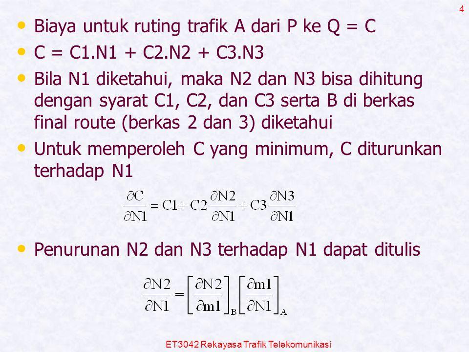 ET3042 Rekayasa Trafik Telekomunikasi