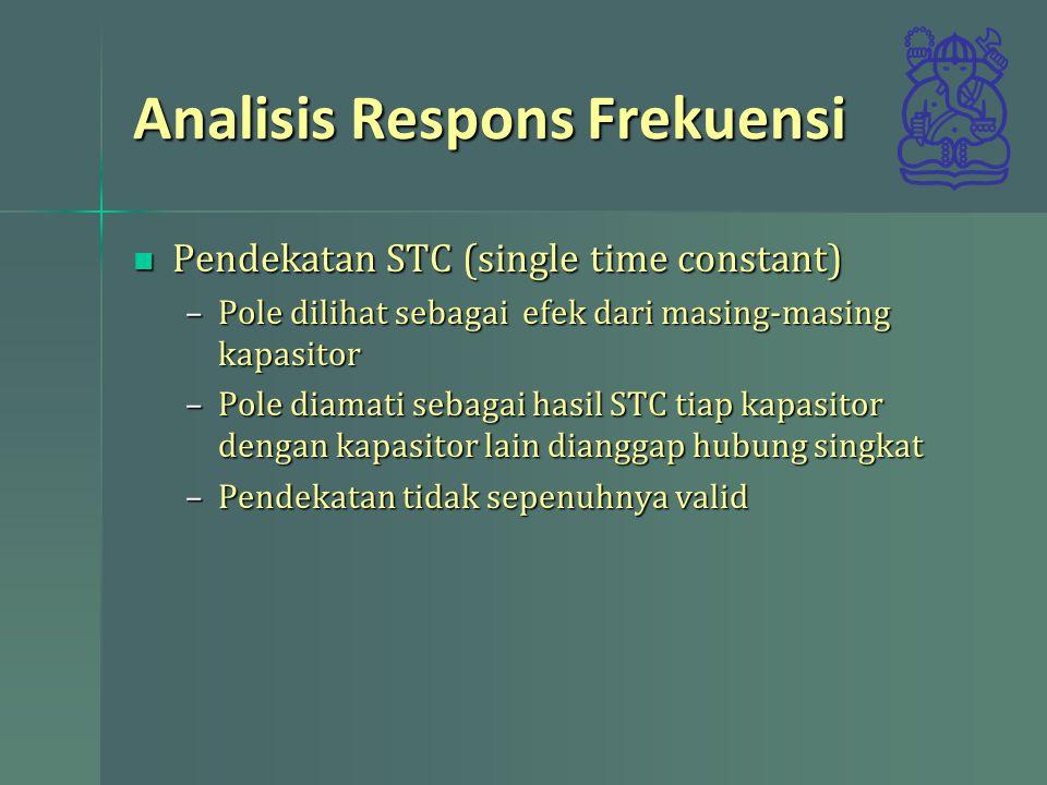 Analisis Respons Frekuensi