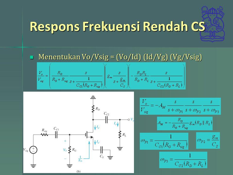 Respons Frekuensi Rendah CS